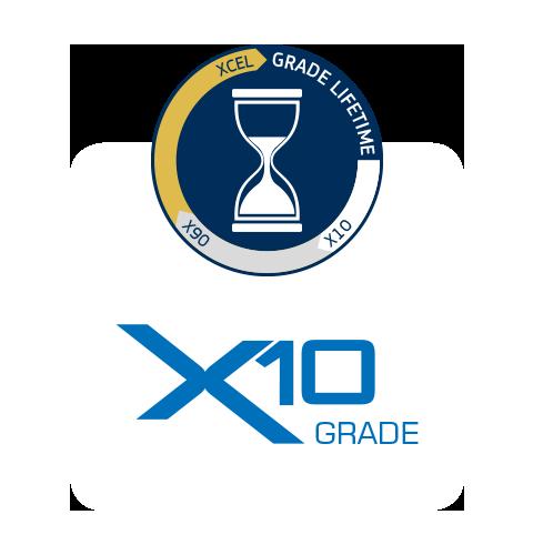 X10 Grade